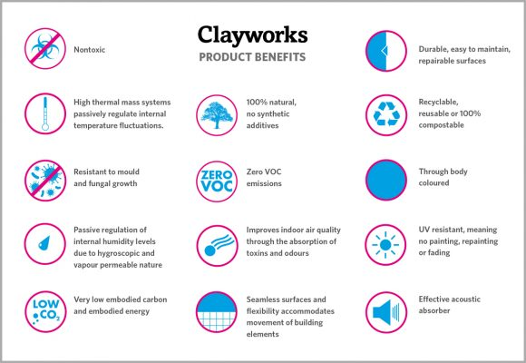 Clayworks product benefits